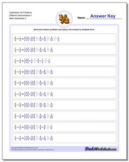 Subtraction Worksheet for Fraction Worksheets Different Denominators 1 www.dadsworksheets.com/worksheets/fraction-subtraction.html