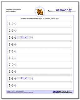 Subtraction Worksheet for Fraction Worksheets 1
