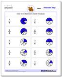 Draw the Fraction Worksheet Simple Fractions 2 www.dadsworksheets.com/worksheets/graphic-fractions.html