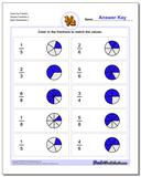 Draw the Fraction Worksheet Simple Fractions 2