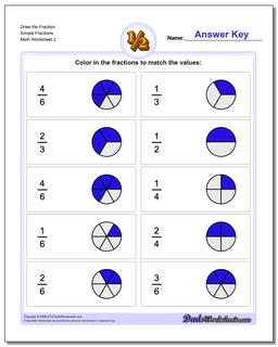 Graphic Fractions Draw Simple Fractions