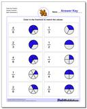 Draw the Fraction Worksheet Simple Fractions www.dadsworksheets.com/worksheets/graphic-fractions.html