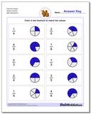 Draw the Fraction Worksheet Simple Fractions