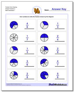Graphic Fraction Worksheets Fraction from Drawing Simple 2