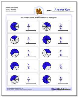 Fraction Worksheet from Drawing Simple Fractions 2 www.dadsworksheets.com/worksheets/graphic-fractions.html