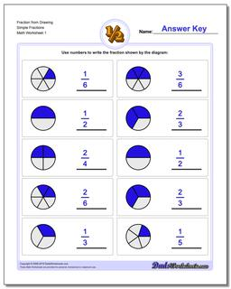 Fraction Worksheet from Drawing Graphic Fractions
