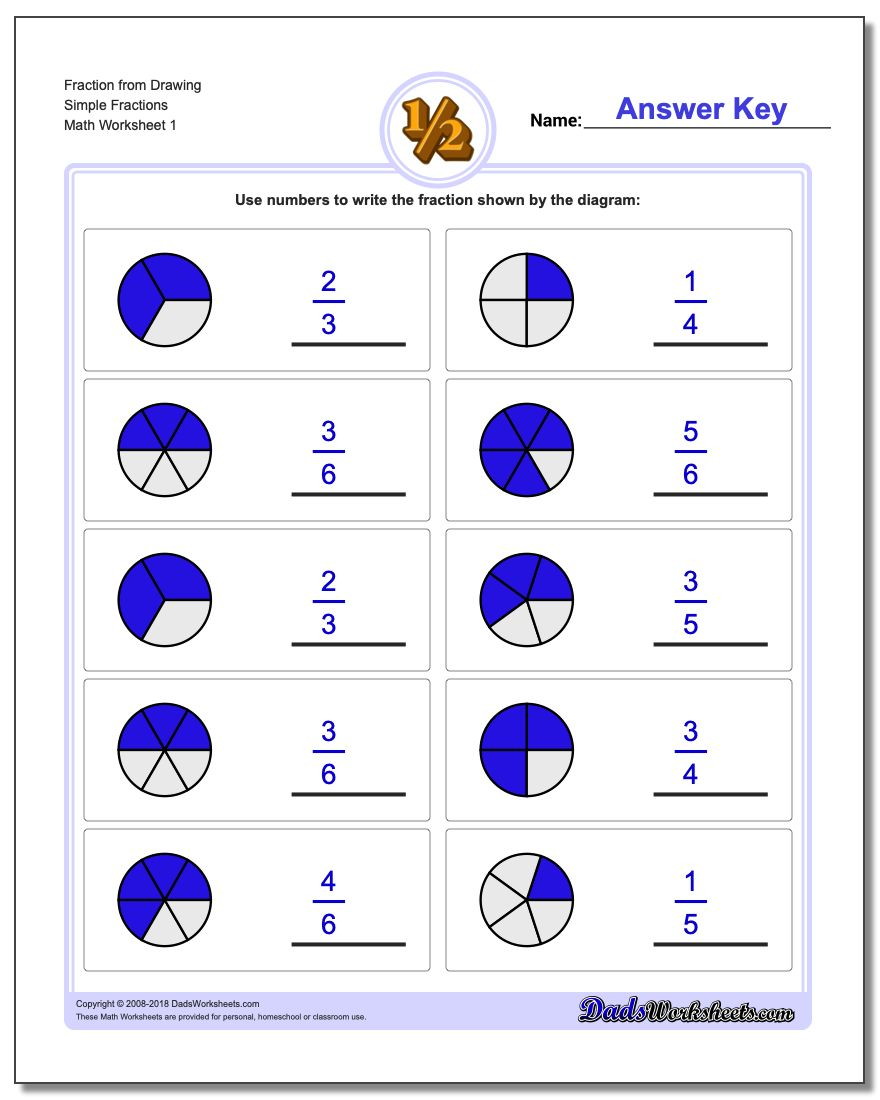 Pie Chart Fractions Worksheet