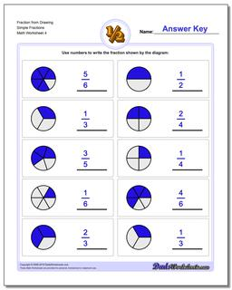 Fraction Worksheet from Drawing Simple Fractions