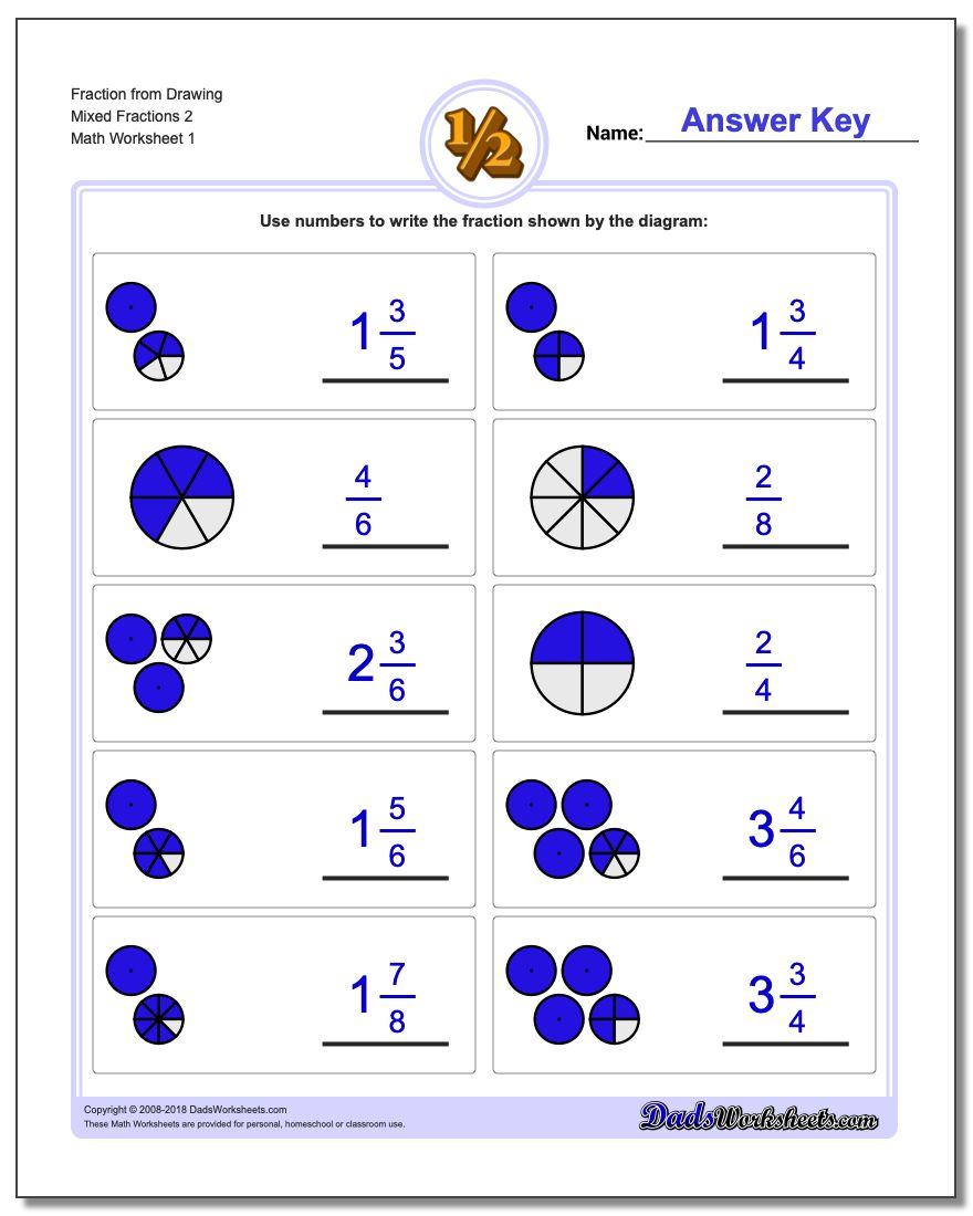 Fraction from Drawing printable worksheets, worksheets, grade worksheets, and education Pie Chart Fractions Worksheet 1025 x 810
