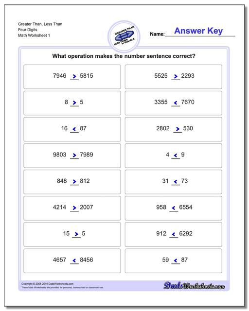 Greater Than and Less Than Worksheets Four Digits