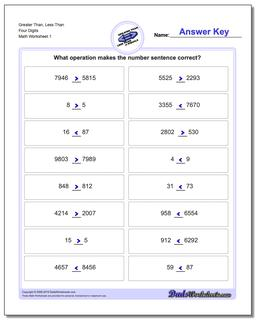 Greater Than and Less Than Worksheet Four Digits
