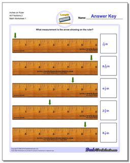 Inches Measurement Worksheet on Ruler All Fraction Worksheets 2