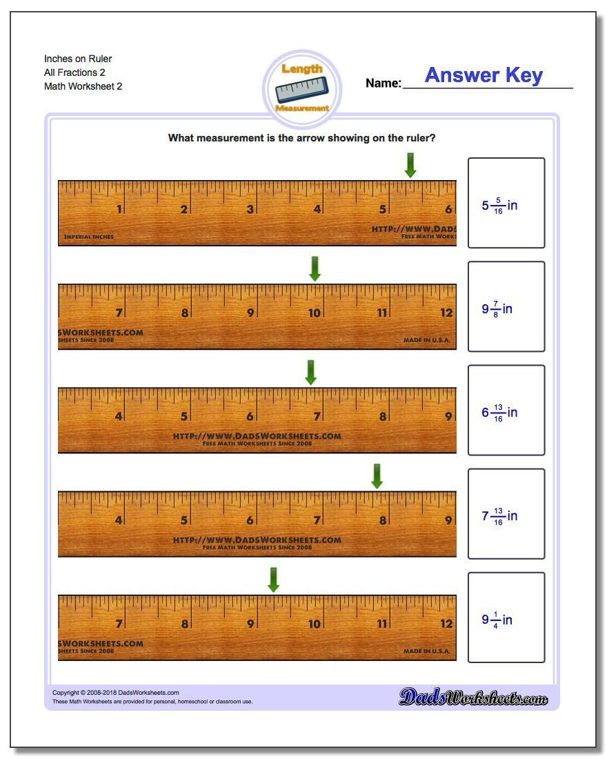 Inches on Ruler All Fraction Worksheets 2 www.dadsworksheets.com/worksheets/inches-measurement.html