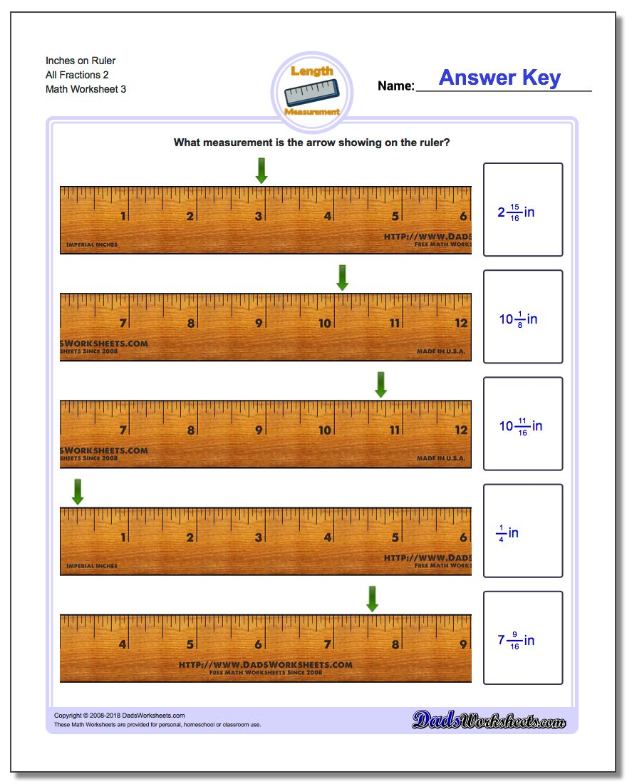 Inches on Ruler All Fraction Worksheets 2