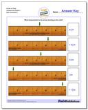 Inches on Ruler Quarters and Eighths 1 Worksheet