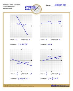 Find the Equation of a Line Worksheet