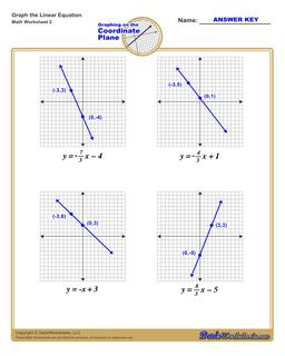 Graphing Linear Equations www.dadsworksheets.com/worksheets/linear-equations.html Worksheet