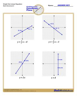 Graphing Linear Equations Worksheet #Linear #Equations #Worksheet