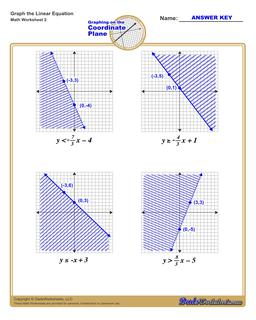 Graphing Linear Inequalities www.dadsworksheets.com/worksheets/linear-equations.html Worksheet