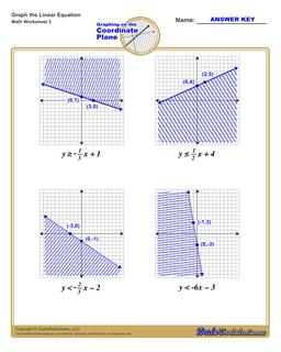 Graphing Linear Inequalities Worksheet #Linear #Equations #Worksheet