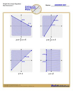 Graphing Linear Inequalities Worksheet #Linear #Equations #Worksheet