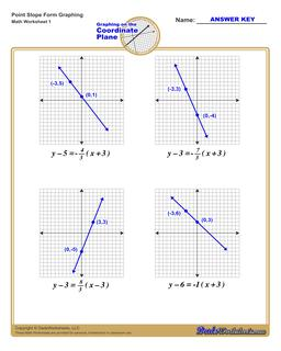 Graph Point Slope Form Worksheet Linear Equations