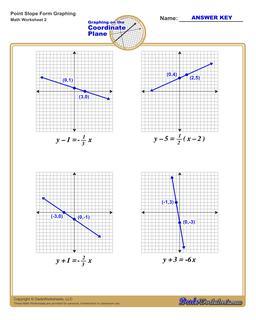 Graph Point Slope Form Worksheet www.dadsworksheets.com/worksheets/linear-equations.html