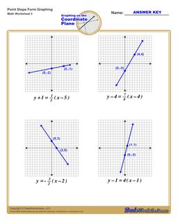 Graph Point Slope Form Worksheet #Linear #Equations #Worksheet