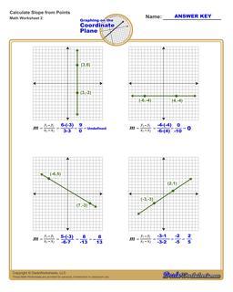 Find the Slope of a Line www.dadsworksheets.com/worksheets/linear-equations.html Worksheet