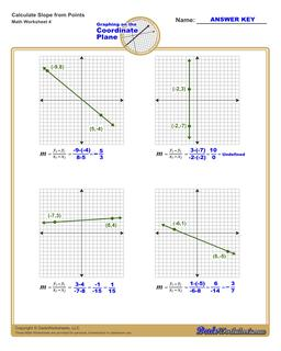Find the Slope of a Line Worksheet #Linear #Equations #Worksheet