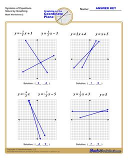 Graphing Systems of Equations www.dadsworksheets.com/worksheets/linear-equations.html Worksheet
