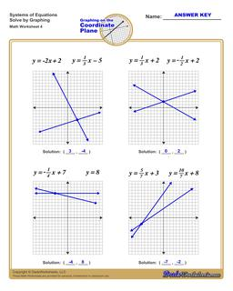 Graphing Systems of Equations Worksheet