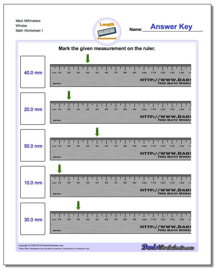 Metric Measurement – How to Read a Ruler Worksheet