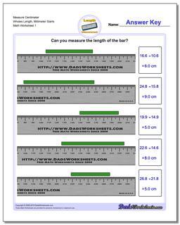 Measure Centimeters from Millimeter Starts Metric Measurement Worksheet