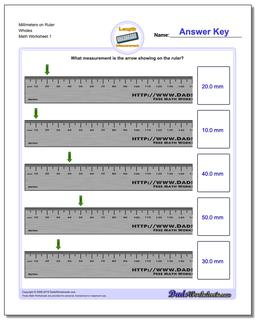 Millimeters on Ruler Wholes Metric Measurement Worksheet
