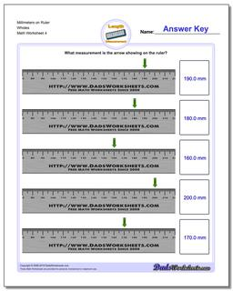 Millimeters on Ruler Wholes Worksheet