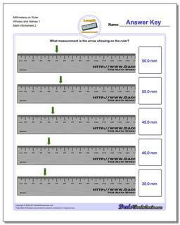 Millimeters on Ruler Wholes and Halves 1 www.dadsworksheets.com/worksheets/metric-measurement.html Worksheet