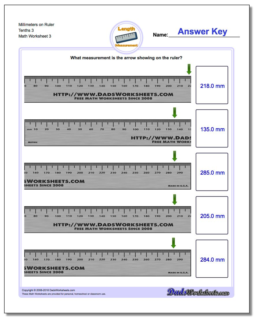 Millimeters on Ruler Tenths 3 Worksheet