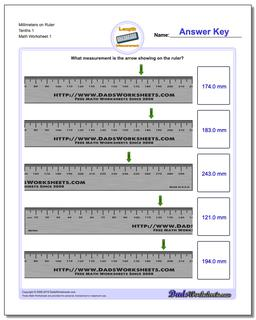 Millimeters on Ruler Tenths 1 Metric Measurement Worksheet