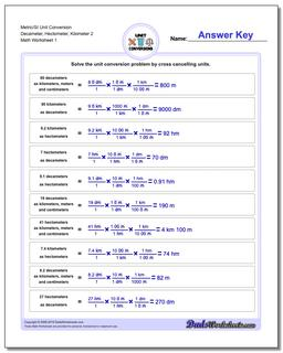 Metric SI Unit Conversion Worksheets Metric/SI Conversion Decameter, Hectometer, Kilometer 2