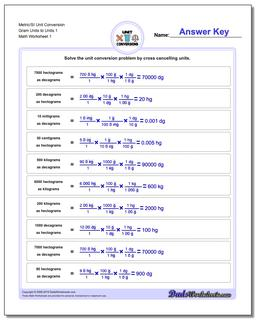 Metric SI Unit Conversion Worksheets Metric/SI Conversion Gram Units to Units 1