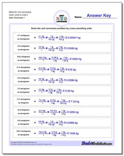 Metric SI Unit Conversion Worksheets Metric/SI Conversion Gram Units to Units 2