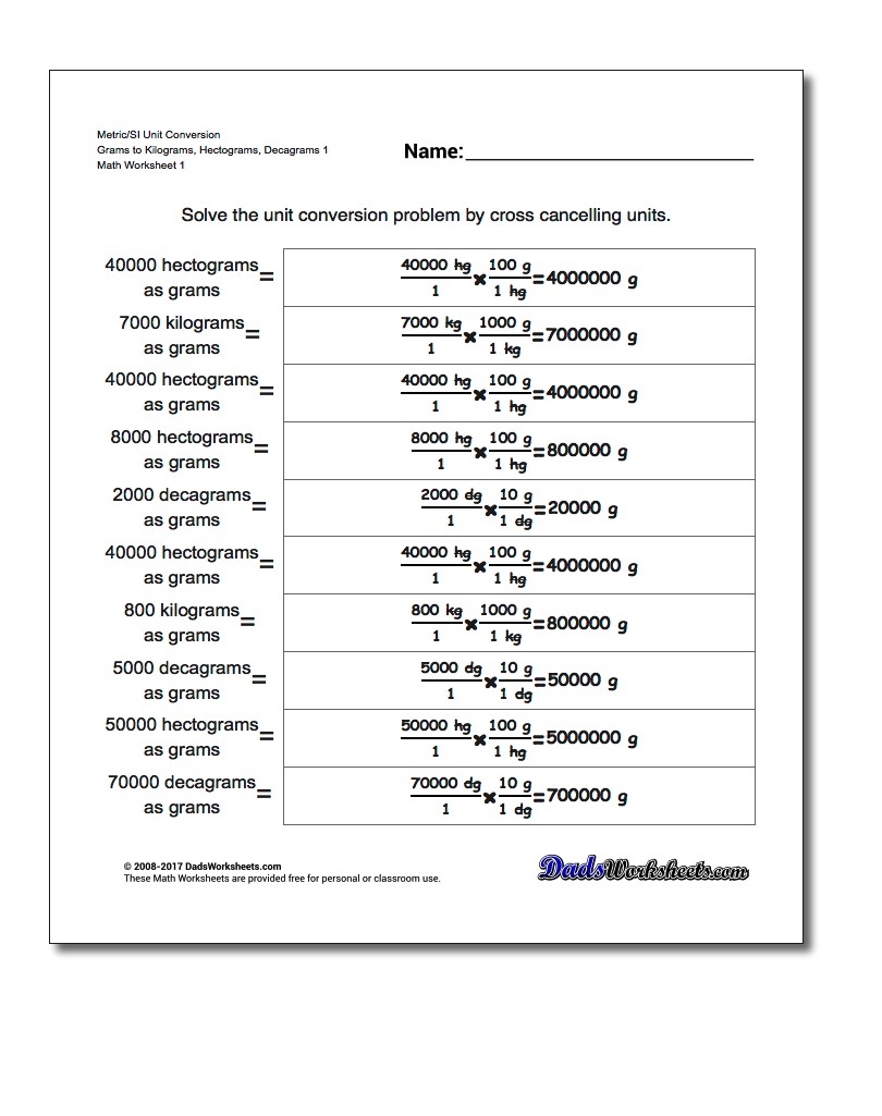 Metric SI Unit Conversion Worksheets Metric/SI Conversion Grams to Kilograms, Hectograms, Decagrams 1