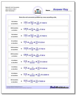 Metric SI Unit Conversion Worksheets Metric/SI Conversion Liter Units to Units 1