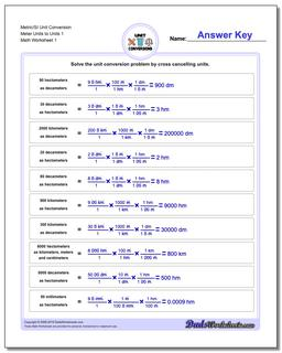 Metric SI Unit Conversion Worksheets Metric/SI Conversion Meter Units to Units 1