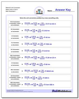 Metric SI Unit Conversion Worksheets Metric/SI Conversion Meter Units to Units 2