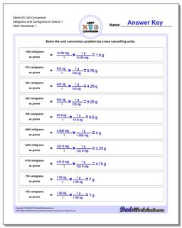 Metric SI Unit Conversion Worksheets Metric/SI Conversion Milligrams and Centigrams to Grams 1