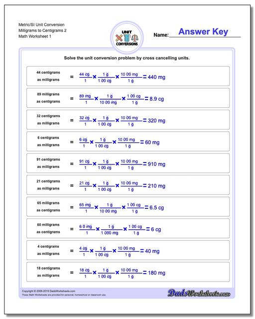 Metric SI Unit Conversion Worksheets Metric/SI Conversion Milligrams to Centigrams 2