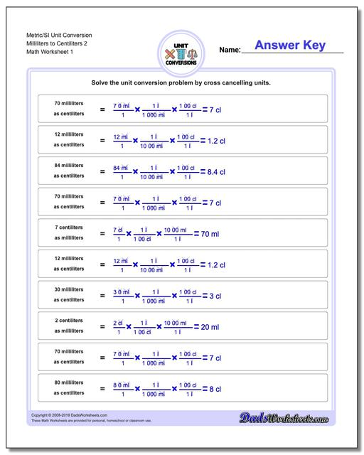 Metric SI Unit Conversion Worksheets Metric/SI Conversion Milliliters to Centiliters 2