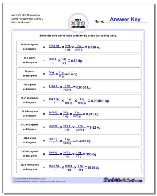 Metric SI Unit Conversion Worksheets Metric/SI Conversion Mixed Practice with Grams 2